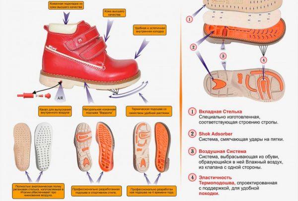 схема  орт обуви